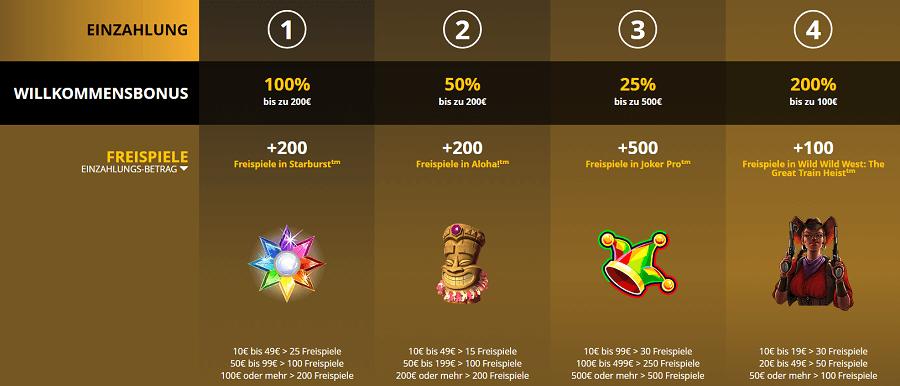 Bonusangebot LVbet Casino